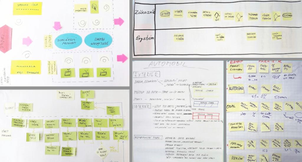 DFSS - Design Elementů, různé metody