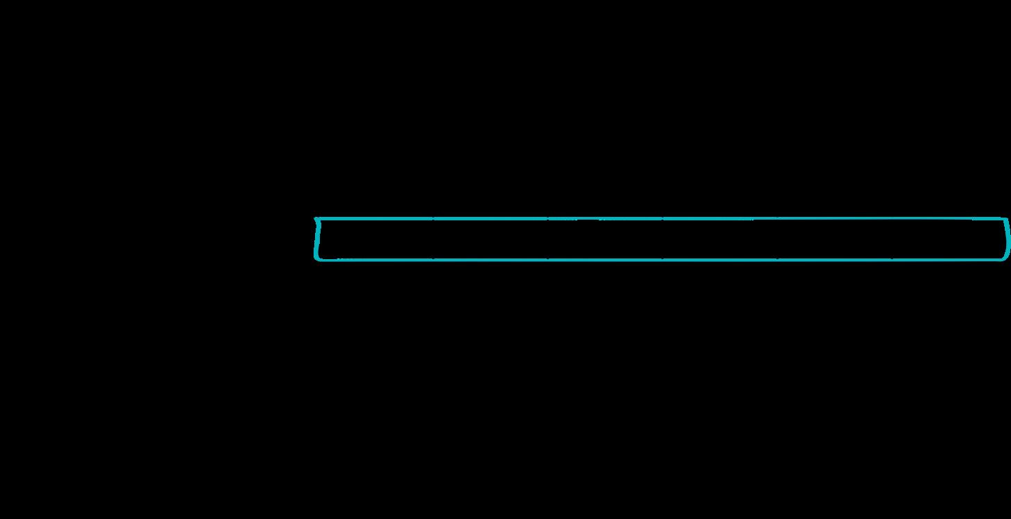 Finanční pohled na hodnotový řetězec produktu: přímé náklady, nepřímé náklady, provozní kapitál, fixní kapitál, investice, vlastnictví nákladů a kapitálu.